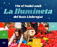 #lallumineta